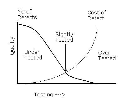 TestingCostCurve.JPG